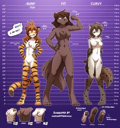 2017 ?! abs angry anonymous_artist anthro blue_eyes blush breast_size_difference breasts brown_fur canine casual_nudity chart chest_tuft claws close-up comparison dialogue digitigrade edit english_text feet feline female flexing flora_(twokinds) fur grey_fur group hair hand_on_hip hands_behind_back hands_on_hips height_chart heterochromia hi_res hybrid kathrin_(twokinds) keidran knock-kneed mammal model_sheet multicolored_fur natani nipples nude nude_edit open_mouth orange_fur pawpads paws pose purple_background pussy simple_background small_breasts smile spots spotted_fur standing striped_fur stripes text tiger toe_claws tom_fischbach tuft twokinds webcomic wolf yellow_eyes